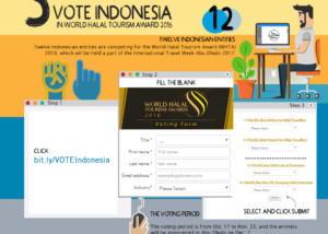 3-steps-to-vote-indonesian-in-world-halal-tourism-award