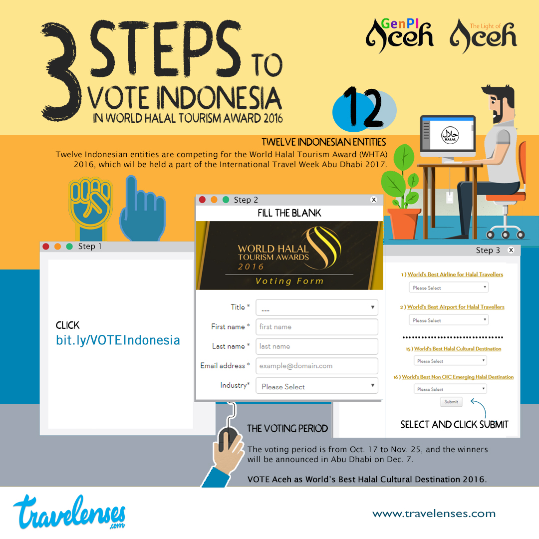 3 Steps To Vote Indonesian in World Halal Tourism Award